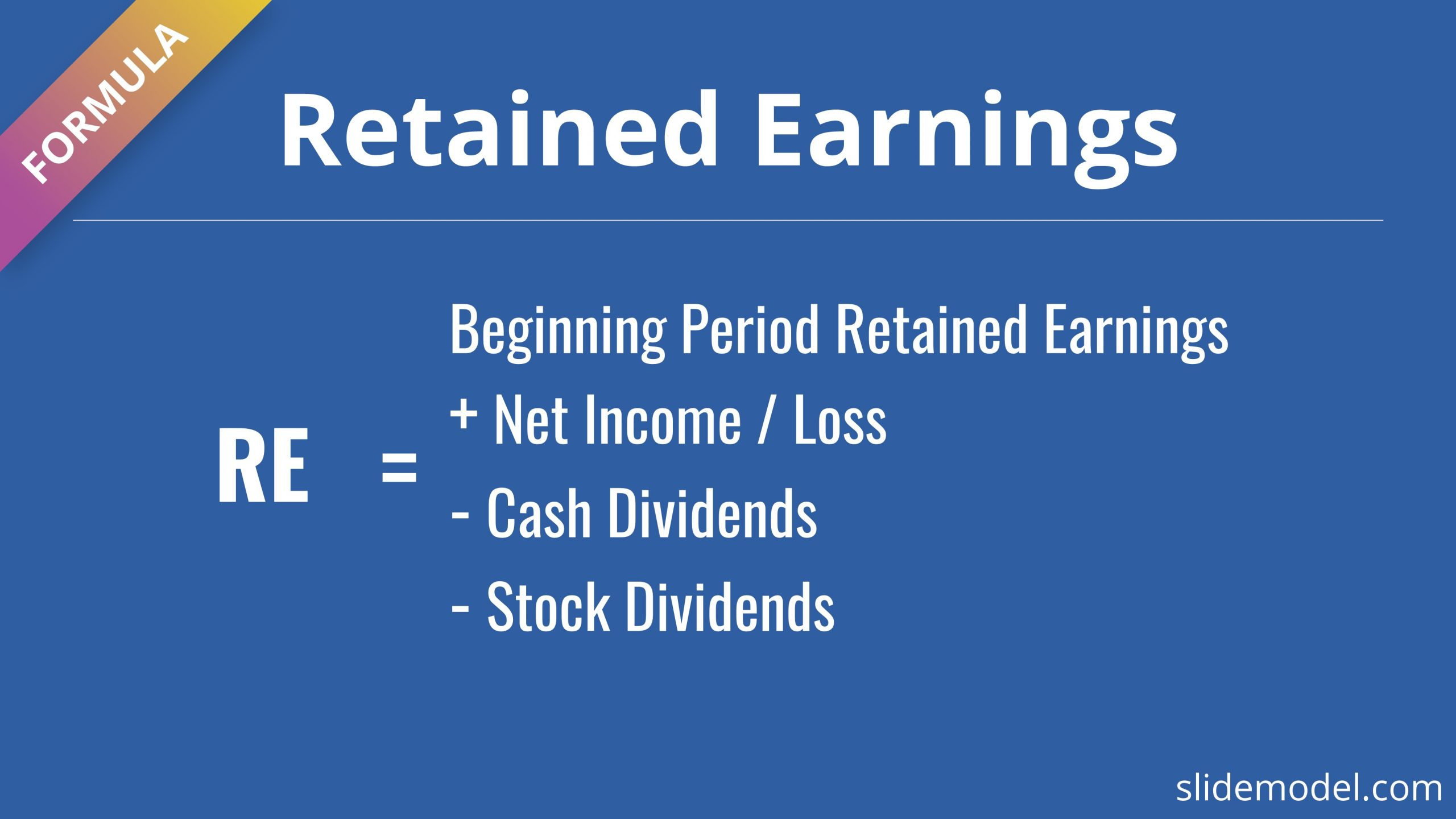 What Are Accumulated Earnings & Profits | Accounting Clarified
