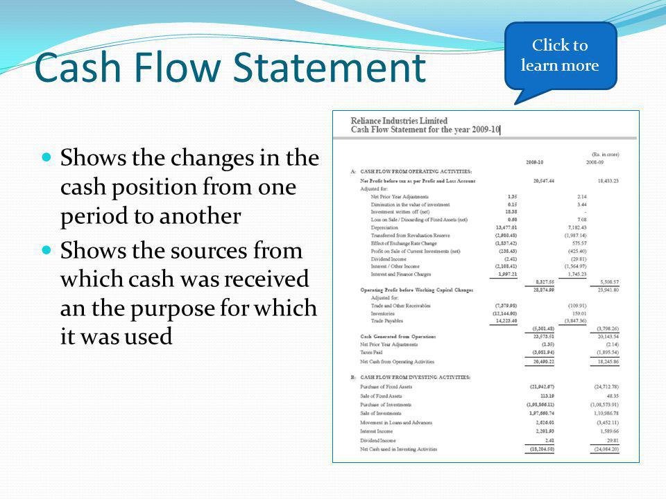 What Is the Cash Flow Statement?