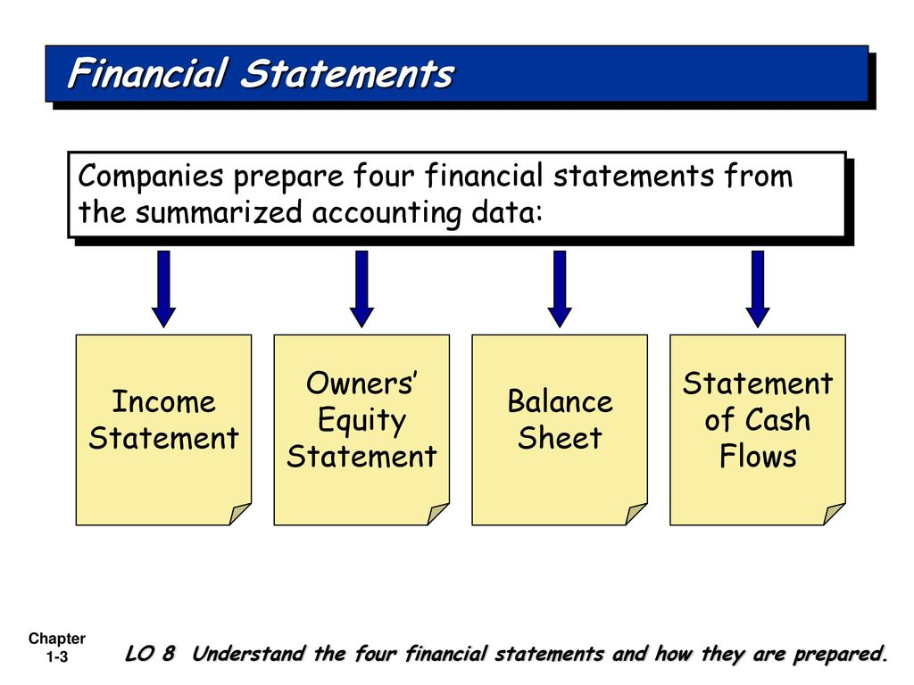 What Are the Notes to the Financial Statements?